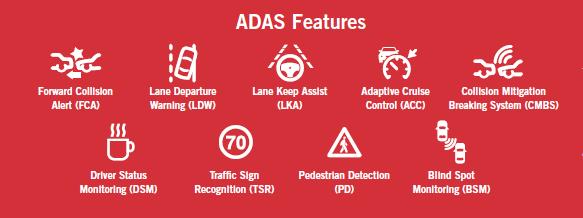 ADAS Systems